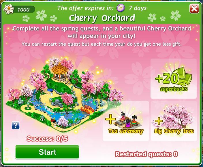 cherry-orchard